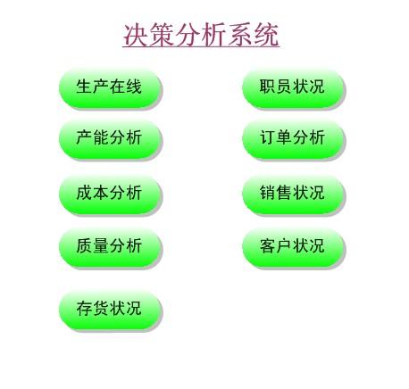 九连环电路板erp系统_决策分析