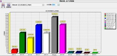 九连环PCB ERP软件部分功能截图