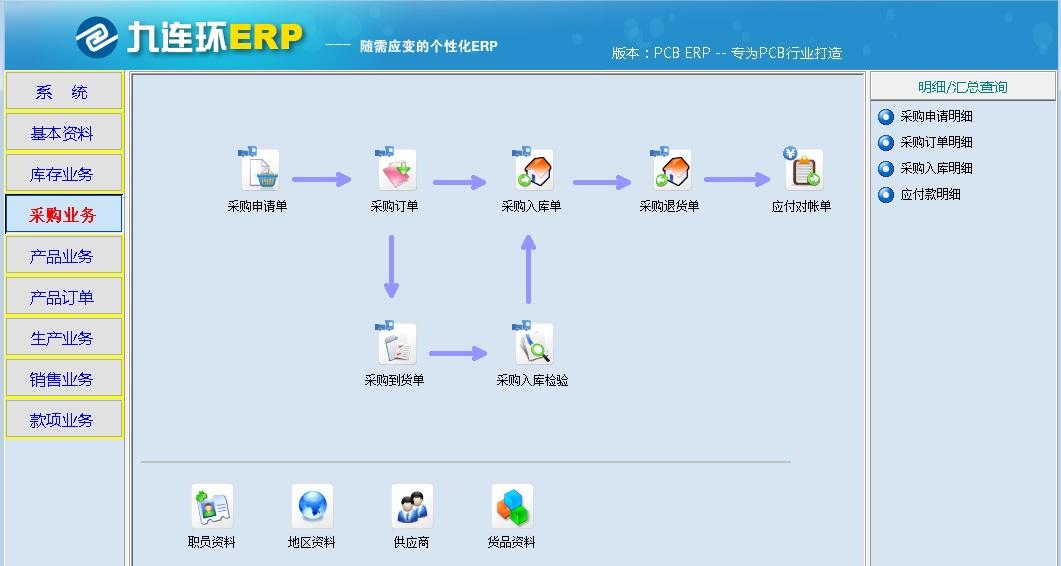 九连环电路板ERP系统(PCB ERP)_采购管理(2)
